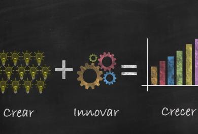 Los beneficios de invertir en Innovación y Desarollo